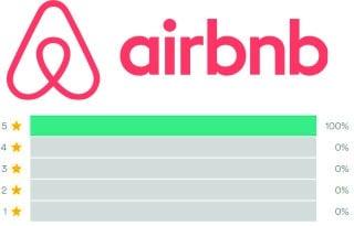 Airbnb-ratings
